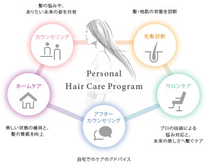 personal_haircareのコピー