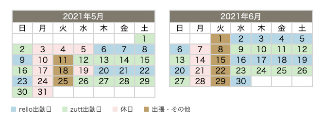 2021-05-01 12.06.03